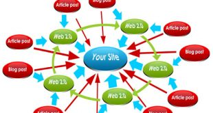 view-backlink
